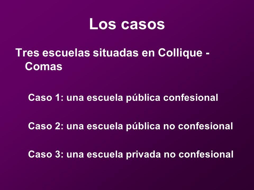 Los casos Tres escuelas situadas en Collique - Comas Caso 1: una escuela pública confesional Caso 2: una escuela pública no confesional Caso 3: una es