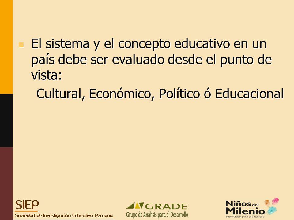 El sistema y el concepto educativo en un país debe ser evaluado desde el punto de vista: El sistema y el concepto educativo en un país debe ser evaluado desde el punto de vista: Cultural, Económico, Político ó Educacional