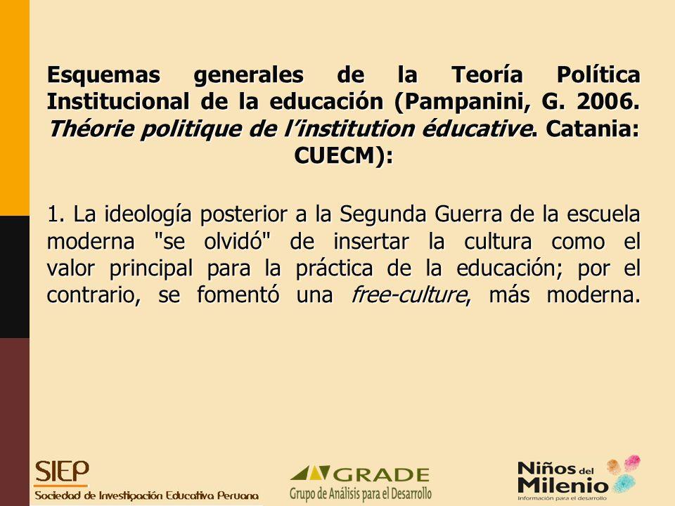 Esquemas generales de la Teoría Política Institucional de la educación (Pampanini, G.