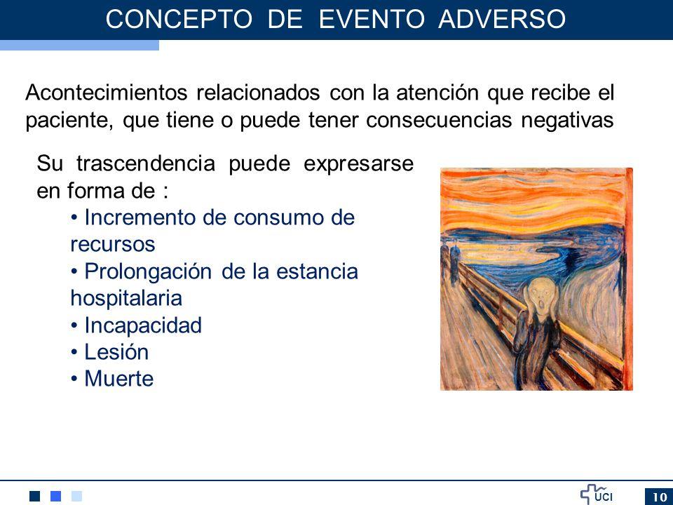 UCI 10 CONCEPTO DE EVENTO ADVERSO Su trascendencia puede expresarse en forma de : Incremento de consumo de recursos Prolongación de la estancia hospit