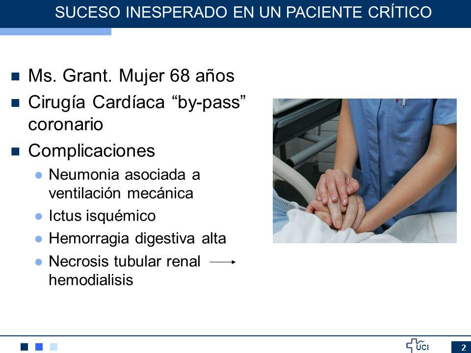 UCI 2 SUCESO INESPERADO EN UN PACIENTE CRÍTICO Ms. Grant. Mujer 68 años Cirugía Cardíaca by-pass coronario Complicaciones Neumonia asociada a ventilac