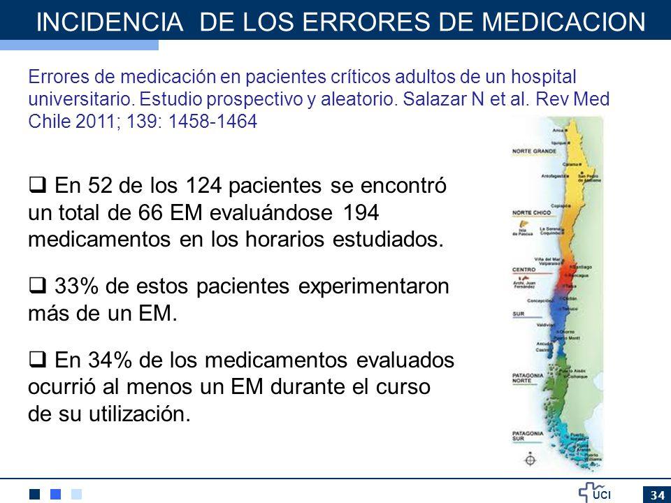 UCI 34 INCIDENCIA DE LOS ERRORES DE MEDICACION Errores de medicación en pacientes críticos adultos de un hospital universitario. Estudio prospectivo y