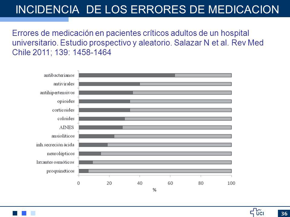 UCI 36 INCIDENCIA DE LOS ERRORES DE MEDICACION Errores de medicación en pacientes críticos adultos de un hospital universitario. Estudio prospectivo y