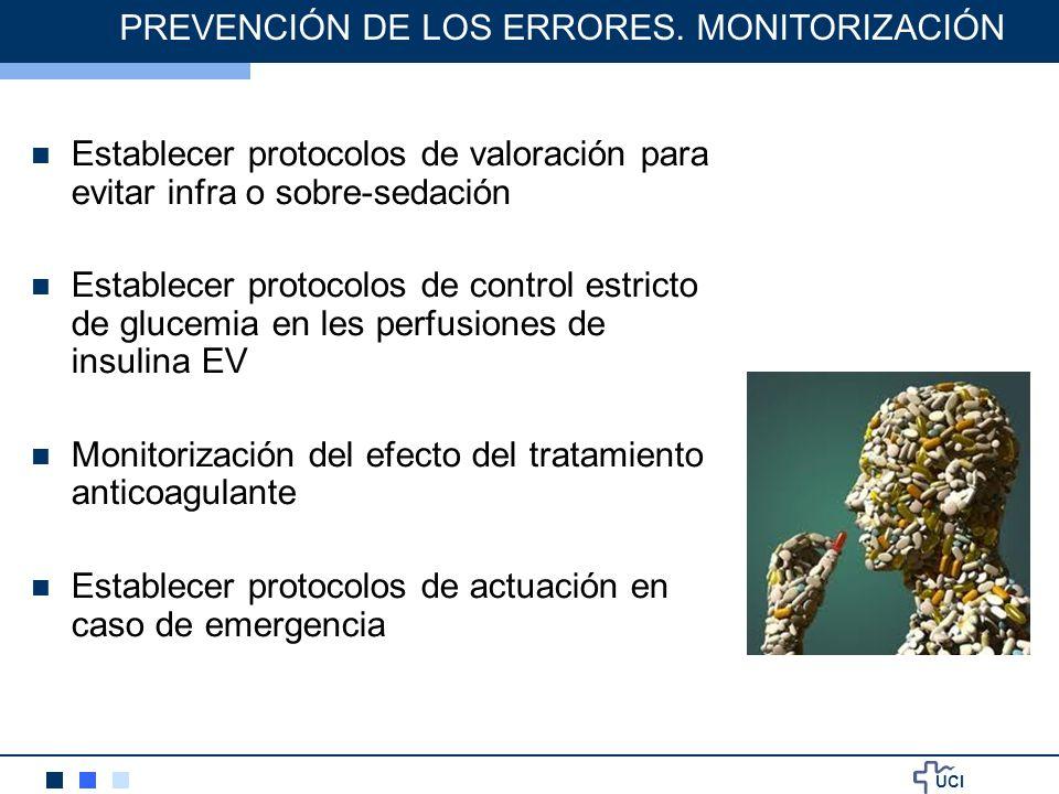 UCI PREVENCIÓN DE LOS ERRORES. MONITORIZACIÓN Establecer protocolos de valoración para evitar infra o sobre-sedación Establecer protocolos de control