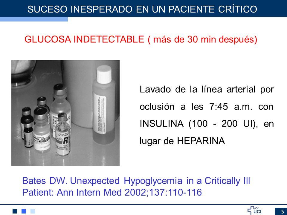 UCI 36 INCIDENCIA DE LOS ERRORES DE MEDICACION Errores de medicación en pacientes críticos adultos de un hospital universitario.