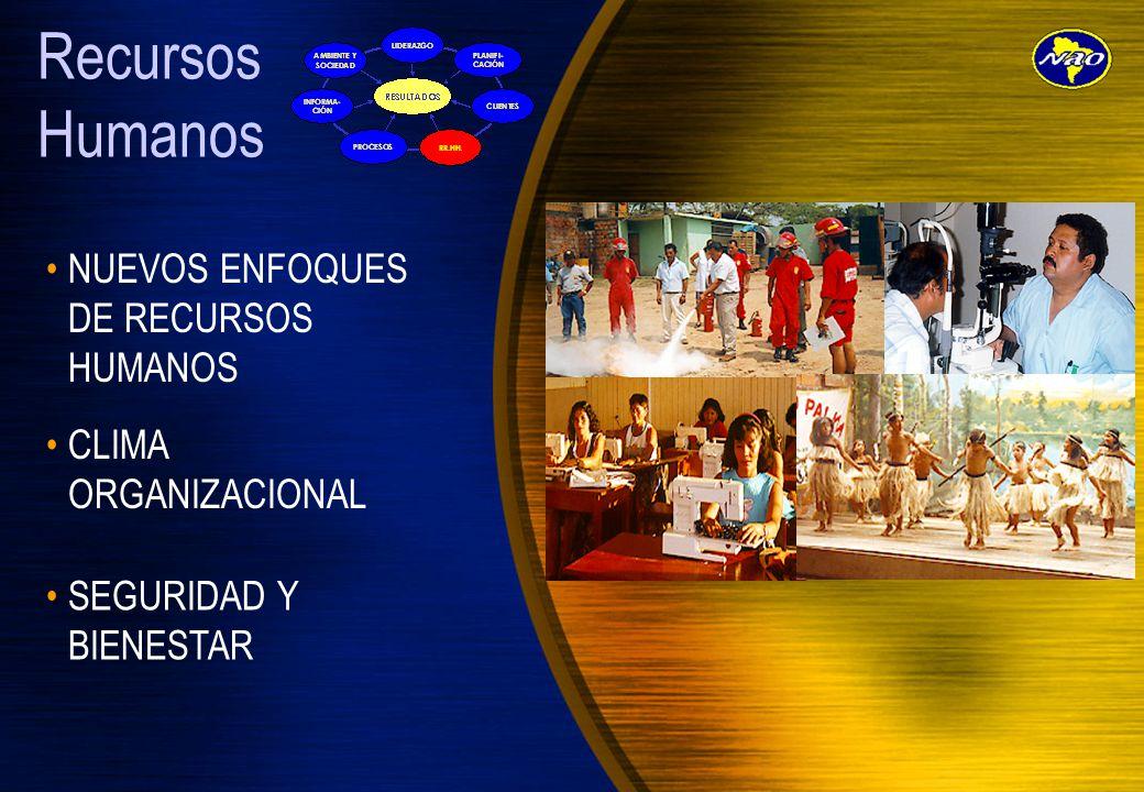 Clientes CONOCIMIENTO DE CLIENTES SATISFACCIÓN DE CLIENTES VISITAS ATENCIÓN DE RECLAMOS