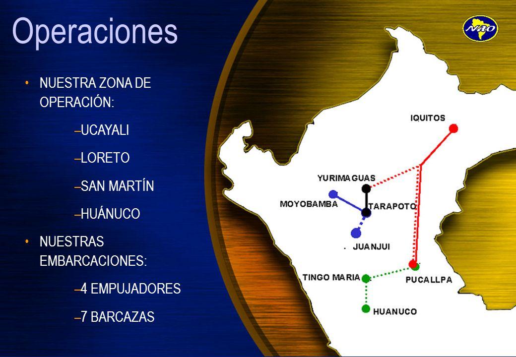 Naviera Oriente NUESTRA FUNDACIÓN NUESTRAS VENTAS NUESTRA GENTE NUESTRO NEGOCIO 1974 US$ 4.5 MILLONES 37 PERSONAS, 208 DEPENDIENTES DIRECTOS TRANSPORT