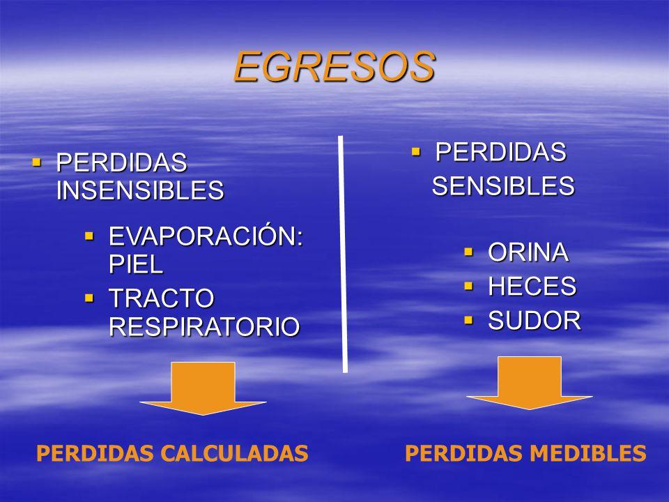 EGRESOS PERDIDAS INSENSIBLES PERDIDAS INSENSIBLES PERDIDAS PERDIDAS SENSIBLES SENSIBLES EVAPORACIÓN: PIEL EVAPORACIÓN: PIEL TRACTO RESPIRATORIO TRACTO