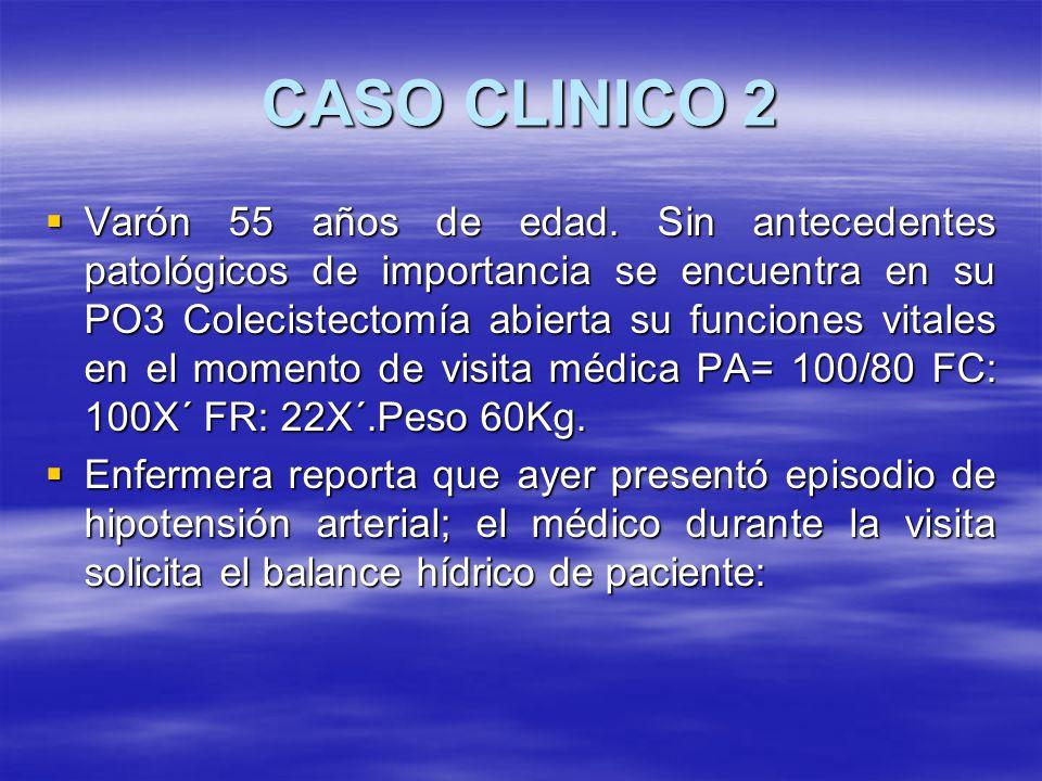 CASO CLINICO 2 Varón 55 años de edad. Sin antecedentes patológicos de importancia se encuentra en su PO3 Colecistectomía abierta su funciones vitales