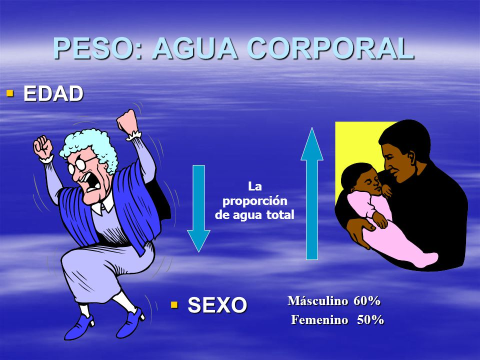 PESO: AGUA CORPORAL EDAD EDAD La proporción de agua total SEXO SEXO Másculino 60% Femenino 50% Femenino 50%