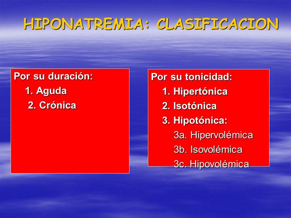 HIPONATREMIA: CLASIFICACION Por su duración: 1. Aguda 1. Aguda 2. Crónica 2. Crónica Por su tonicidad: 1. Hipertónica 1. Hipertónica 2. Isotónica 2. I