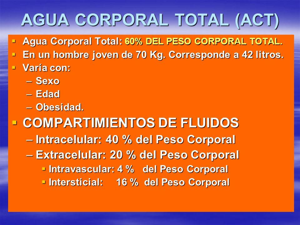 AGUA CORPORAL TOTAL (ACT) Agua Corporal Total: 60% DEL PESO CORPORAL TOTAL. Agua Corporal Total: 60% DEL PESO CORPORAL TOTAL. En un hombre joven de 70