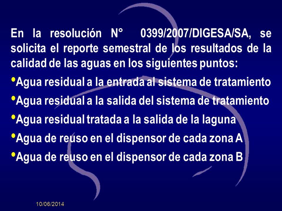 10/06/2014 En la resolución N° 0399/2007/DIGESA/SA, se solicita el reporte semestral de los resultados de la calidad de las aguas en los siguientes puntos: Agua residual a la entrada al sistema de tratamiento Agua residual a la salida del sistema de tratamiento Agua residual tratada a la salida de la laguna Agua de reuso en el dispensor de cada zona A Agua de reuso en el dispensor de cada zona B