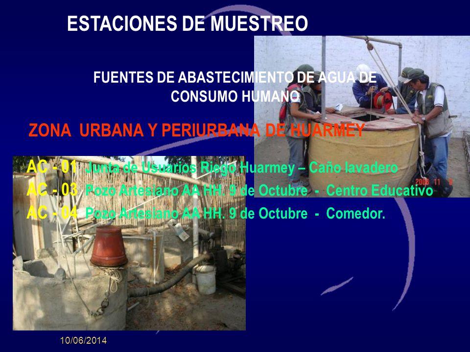 10/06/2014 ESTACIONES DE MUESTREO AC - 01 Junta de Usuarios Riego Huarmey – Caño lavadero AC - 03 Pozo Artesiano AA HH.