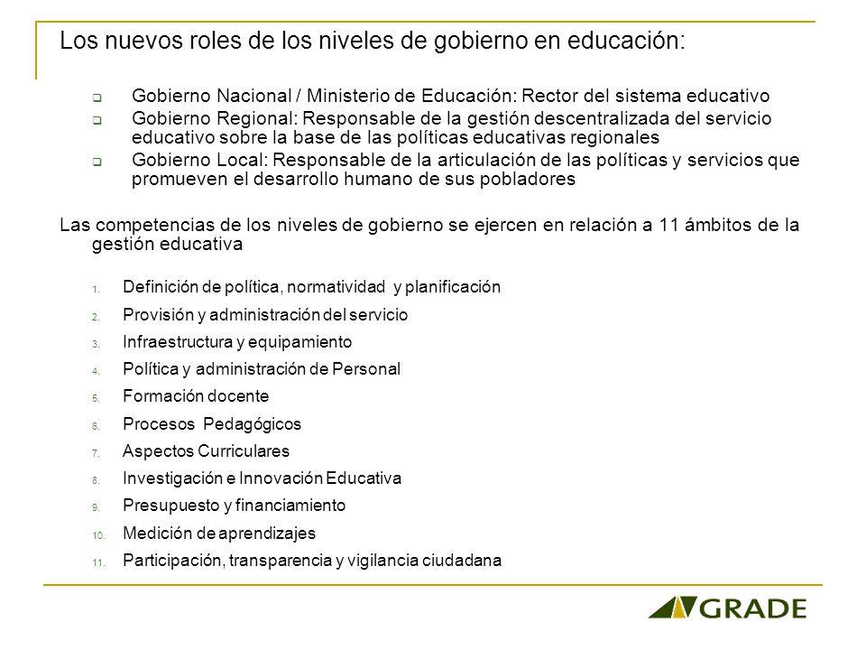 Entre MINEDU y GR : Duplicidad de esfuerzos y falta de coordinación en las actividades de capacitación del PRONAFCAP y las DRE (diagnóstico en Huánuco, Huancavelica y Ayacucho, Vega et al.