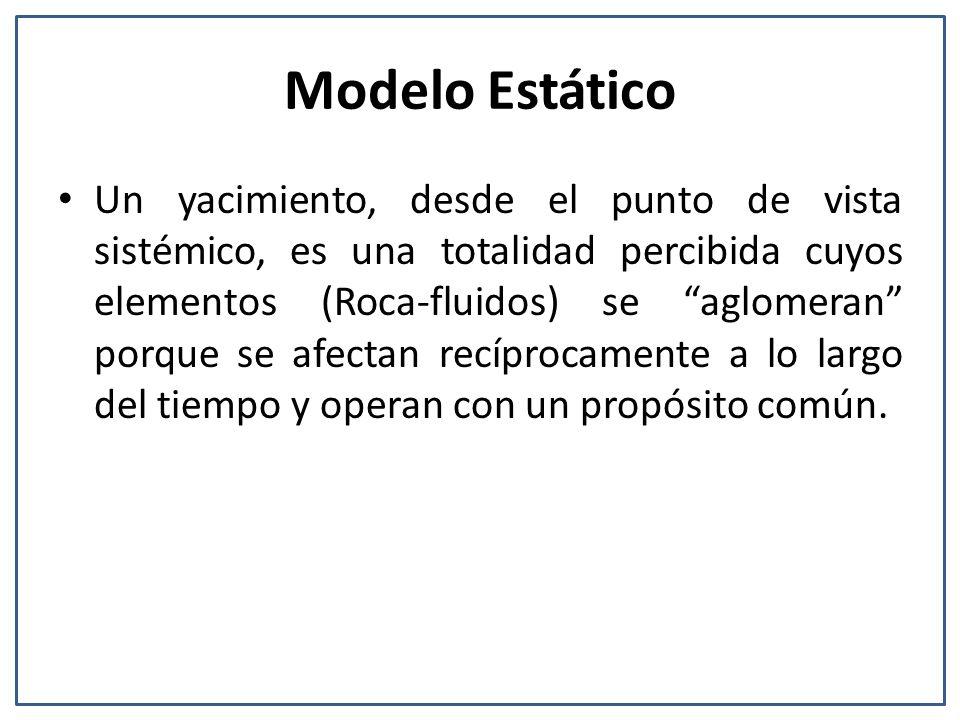 Modelo Estático Un yacimiento, desde el punto de vista sistémico, es una totalidad percibida cuyos elementos (Roca-fluidos) se aglomeran porque se afectan recíprocamente a lo largo del tiempo y operan con un propósito común.