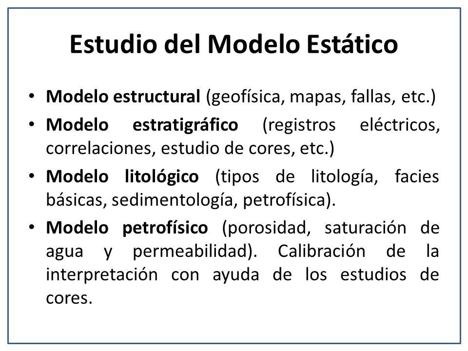 Estudio del Modelo Estático Modelo estructural (geofísica, mapas, fallas, etc.) Modelo estratigráfico (registros eléctricos, correlaciones, estudio de cores, etc.) Modelo litológico (tipos de litología, facies básicas, sedimentología, petrofísica).