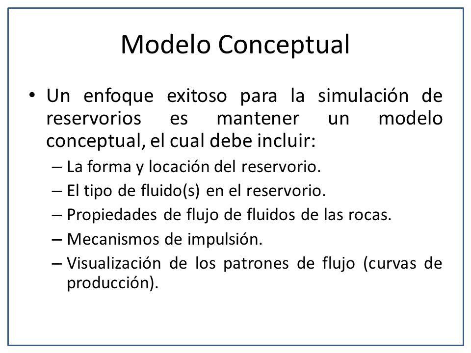 Modelo Conceptual Un enfoque exitoso para la simulación de reservorios es mantener un modelo conceptual, el cual debe incluir: – La forma y locación del reservorio.