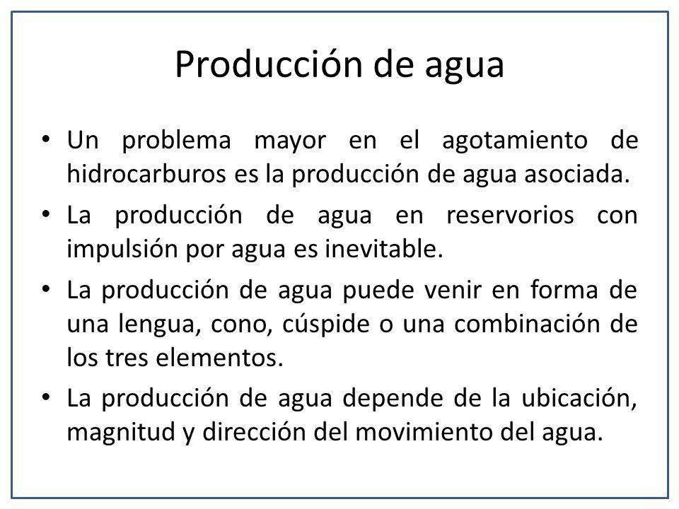 Producción de agua Un problema mayor en el agotamiento de hidrocarburos es la producción de agua asociada. La producción de agua en reservorios con im