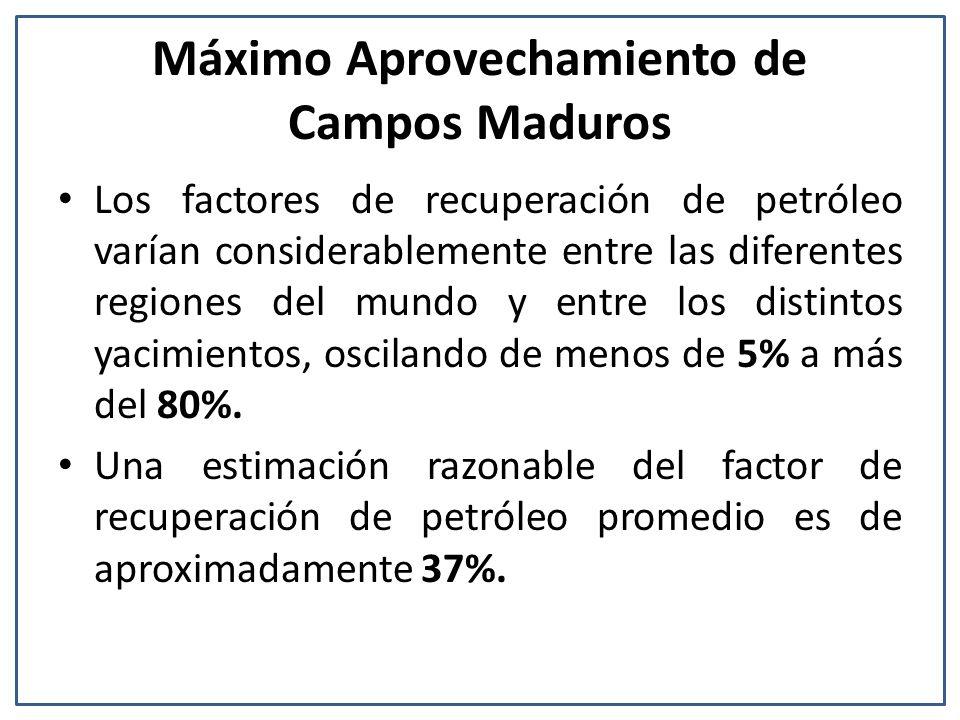Máximo Aprovechamiento de Campos Maduros Los factores de recuperación de petróleo varían considerablemente entre las diferentes regiones del mundo y e