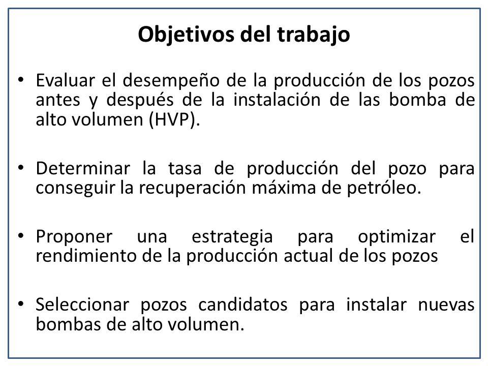 Objetivos del trabajo Evaluar el desempeño de la producción de los pozos antes y después de la instalación de las bomba de alto volumen (HVP). Determi
