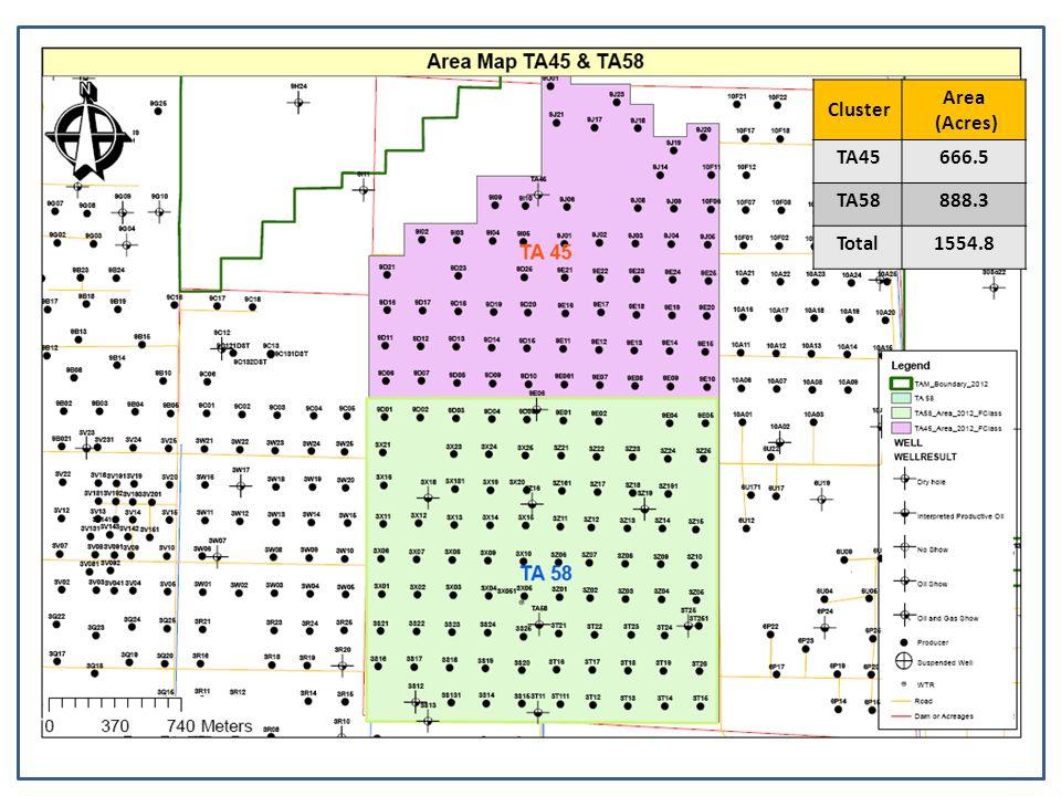 Cluster Area (Acres) TA45666.5 TA58888.3 Total1554.8