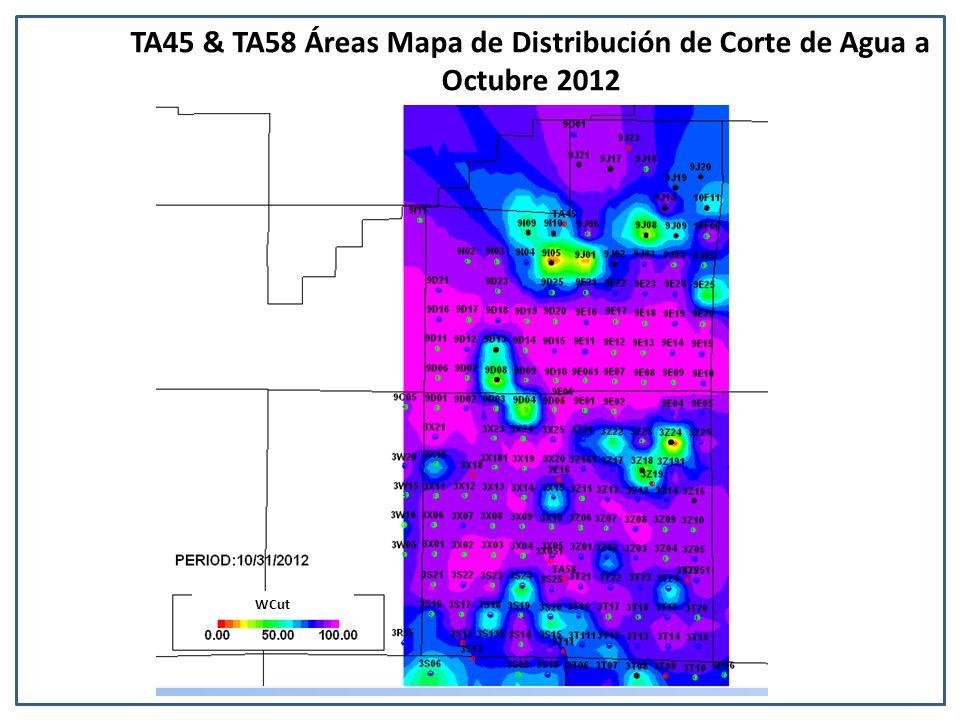 TA45 & TA58 Áreas Mapa de Distribución de Corte de Agua a Octubre 2012 WCut