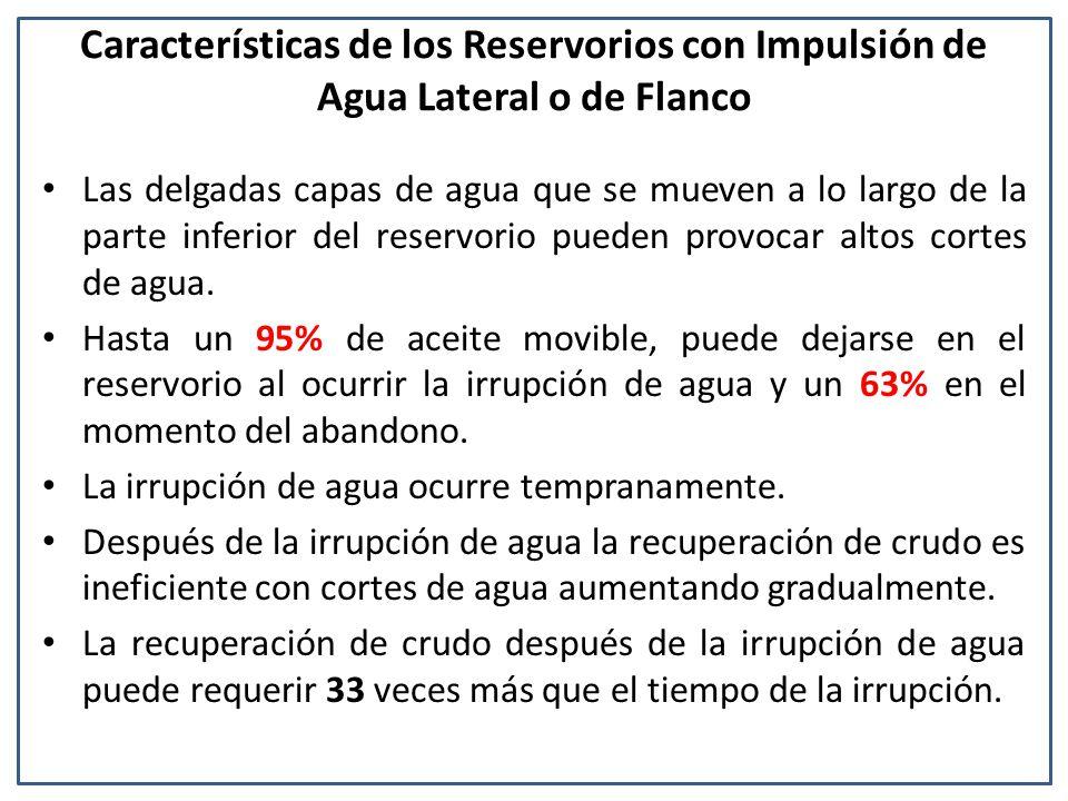 Características de los Reservorios con Impulsión de Agua Lateral o de Flanco Las delgadas capas de agua que se mueven a lo largo de la parte inferior del reservorio pueden provocar altos cortes de agua.