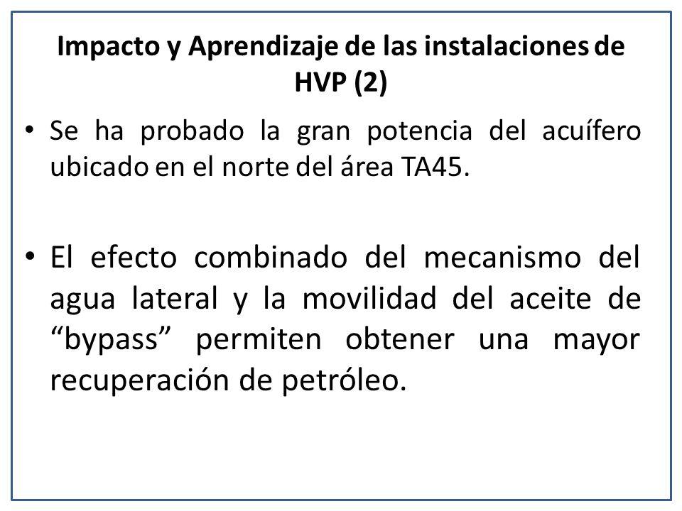 Impacto y Aprendizaje de las instalaciones de HVP (2) Se ha probado la gran potencia del acuífero ubicado en el norte del área TA45. El efecto combina