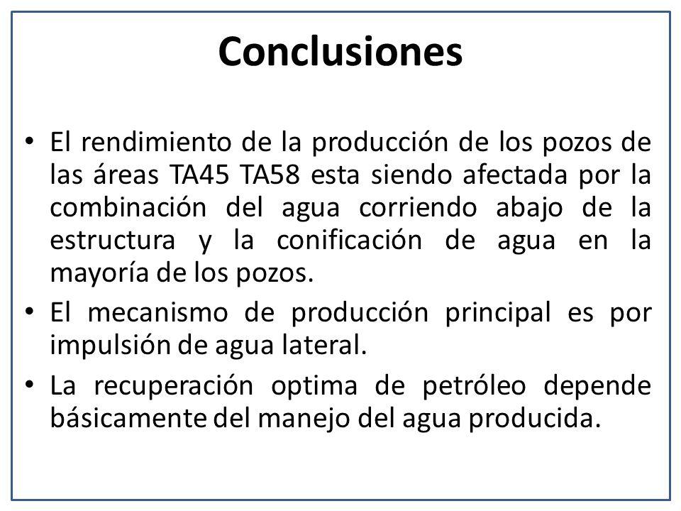 Conclusiones El rendimiento de la producción de los pozos de las áreas TA45 TA58 esta siendo afectada por la combinación del agua corriendo abajo de la estructura y la conificación de agua en la mayoría de los pozos.