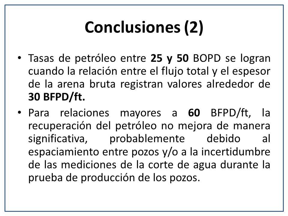 Conclusiones (2) Tasas de petróleo entre 25 y 50 BOPD se logran cuando la relación entre el flujo total y el espesor de la arena bruta registran valores alrededor de 30 BFPD/ft.