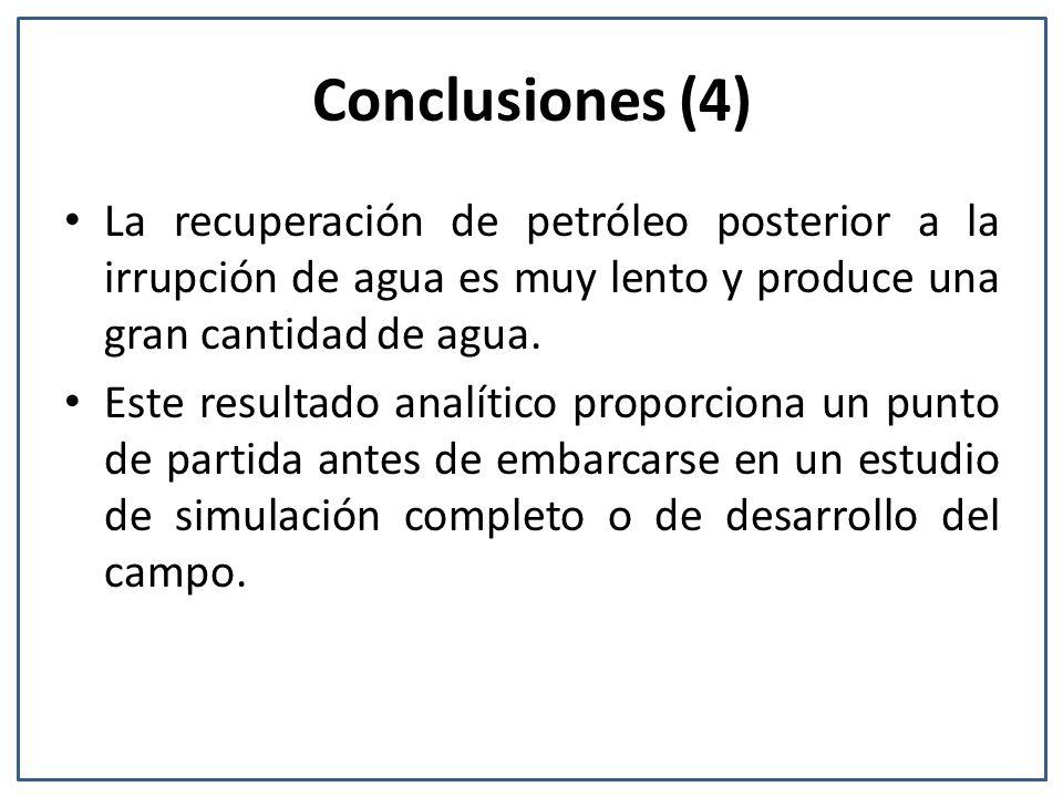 Conclusiones (4) La recuperación de petróleo posterior a la irrupción de agua es muy lento y produce una gran cantidad de agua. Este resultado analíti