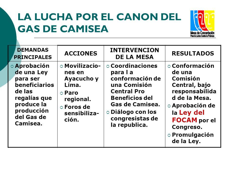 LA LUCHA POR EL CANON DEL GAS DE CAMISEA DEMANDAS PRINCIPALES ACCIONES INTERVENCION DE LA MESA RESULTADOS Aprobación de una Ley para ser beneficiarios