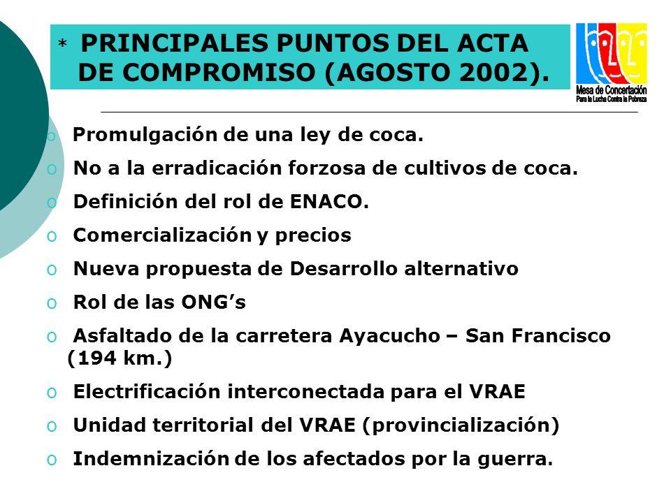 o Promulgación de una ley de coca. o No a la erradicación forzosa de cultivos de coca. o Definición del rol de ENACO. o Comercialización y precios o N