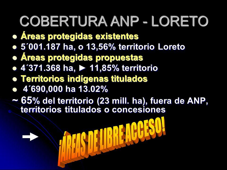 COBERTURA ANP - LORETO Áreas protegidas existentes Áreas protegidas existentes 5´001.187 ha, o 13,56% territorio Loreto 5´001.187 ha, o 13,56% territo