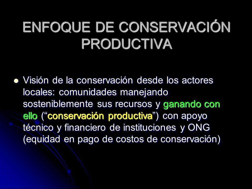 ENFOQUE DE CONSERVACIÓN PRODUCTIVA Visión de la conservación desde los actores locales: comunidades manejando sosteniblemente sus recursos y ganando c