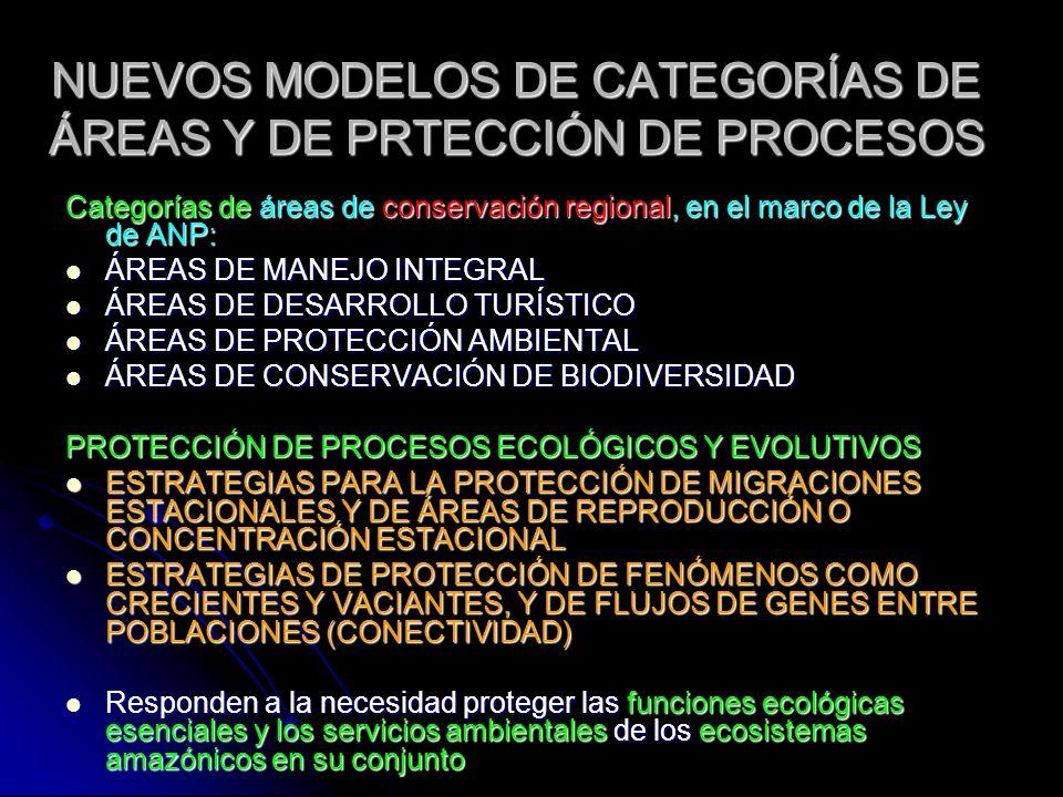 NUEVOS MODELOS DE CATEGORÍAS DE ÁREAS Y DE PRTECCIÓN DE PROCESOS Categorías de áreas de conservación regional, en el marco de la Ley de ANP: ÁREAS DE