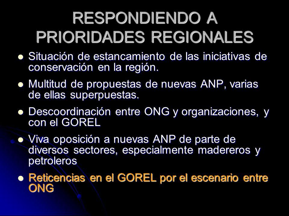 RESPONDIENDO A PRIORIDADES REGIONALES Situación de estancamiento de las iniciativas de conservación en la región. Situación de estancamiento de las in