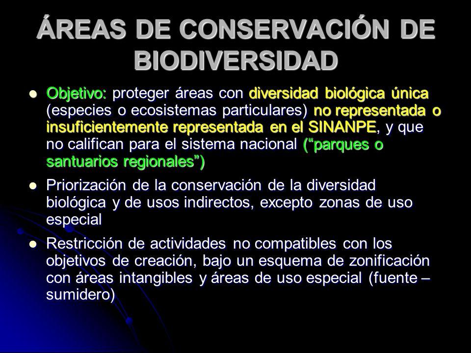 ÁREAS DE CONSERVACIÓN DE BIODIVERSIDAD Objetivo: proteger áreas con diversidad biológica única (especies o ecosistemas particulares) no representada o