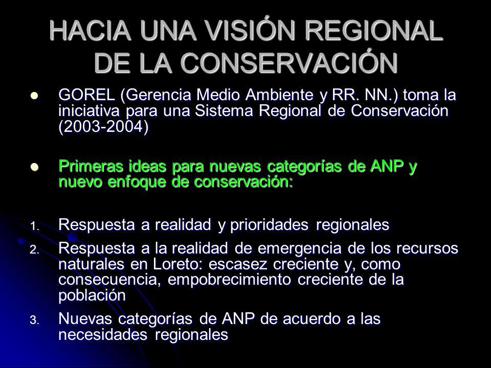 HACIA UNA VISIÓN REGIONAL DE LA CONSERVACIÓN GOREL (Gerencia Medio Ambiente y RR. NN.) toma la iniciativa para una Sistema Regional de Conservación (2