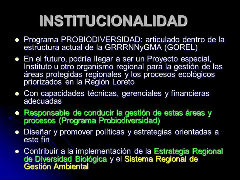 INSTITUCIONALIDAD Programa PROBIODIVERSIDAD: articulado dentro de la estructura actual de la GRRRNNyGMA (GOREL) Programa PROBIODIVERSIDAD: articulado