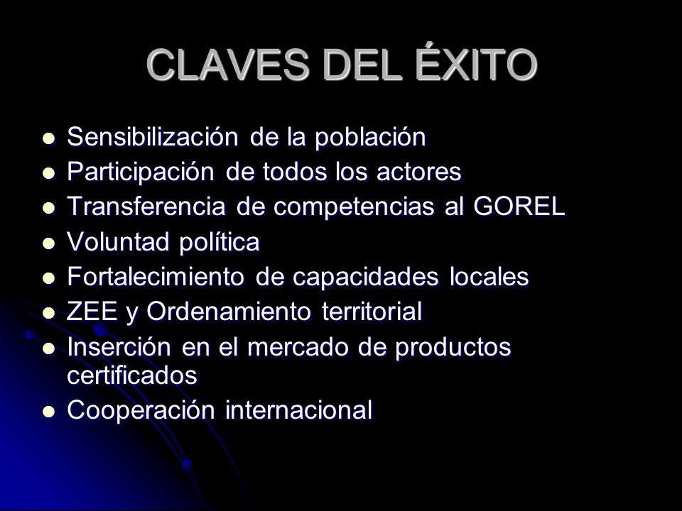 CLAVES DEL ÉXITO Sensibilización de la población Sensibilización de la población Participación de todos los actores Participación de todos los actores