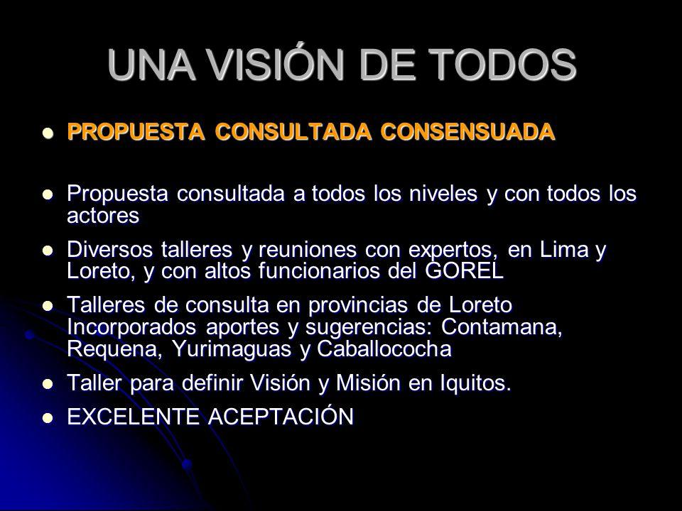 UNA VISIÓN DE TODOS PROPUESTA CONSULTADA CONSENSUADA PROPUESTA CONSULTADA CONSENSUADA Propuesta consultada a todos los niveles y con todos los actores