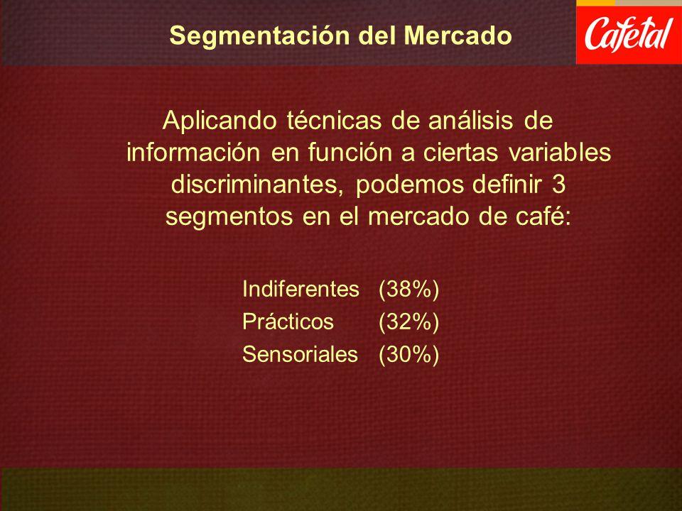 Segmentación del Mercado Aplicando técnicas de análisis de información en función a ciertas variables discriminantes, podemos definir 3 segmentos en e