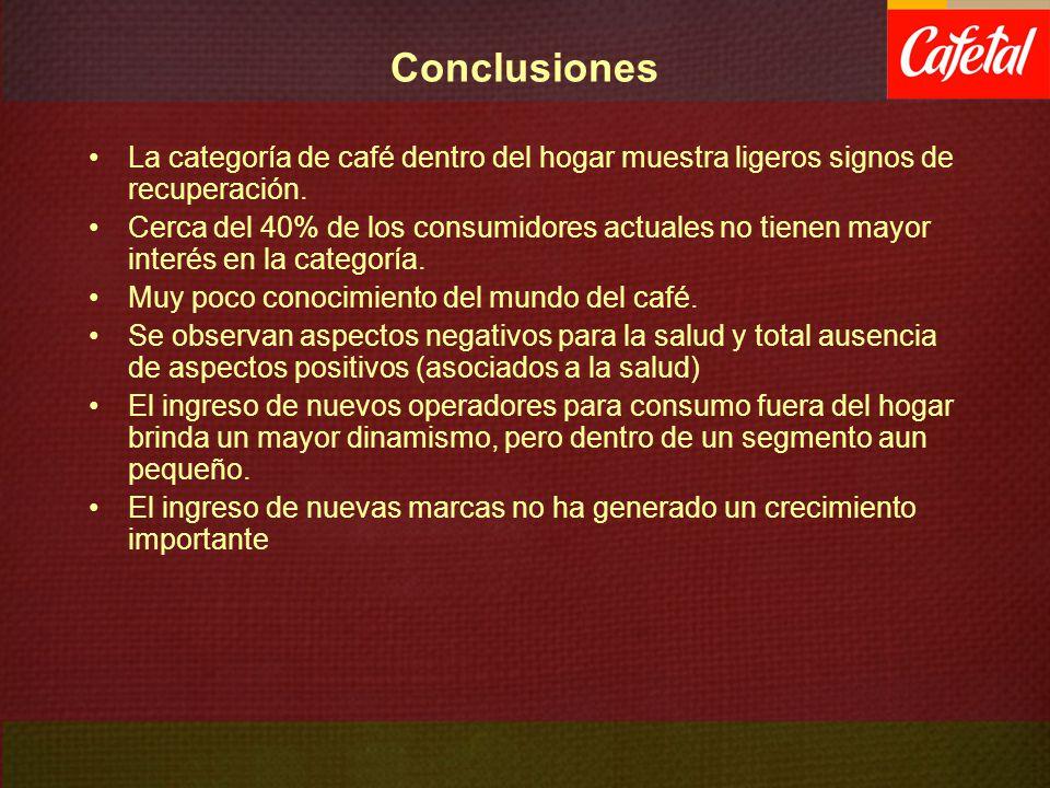 Conclusiones La categoría de café dentro del hogar muestra ligeros signos de recuperación. Cerca del 40% de los consumidores actuales no tienen mayor