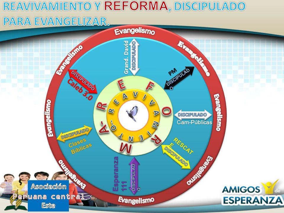Cam-Públicas Grand. David Esperanza 111 PM Caleb 3.0 RESCAT E Clases Bíblicas