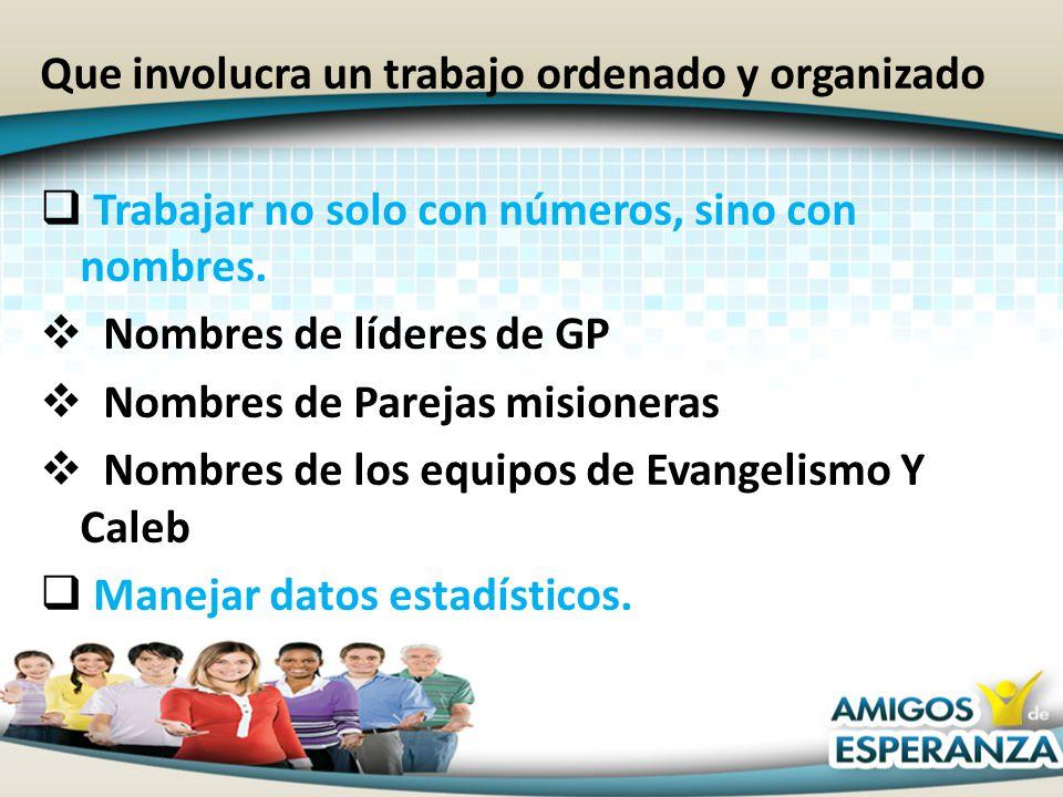 Que involucra un trabajo ordenado y organizado Trabajar no solo con números, sino con nombres. Nombres de líderes de GP Nombres de Parejas misioneras