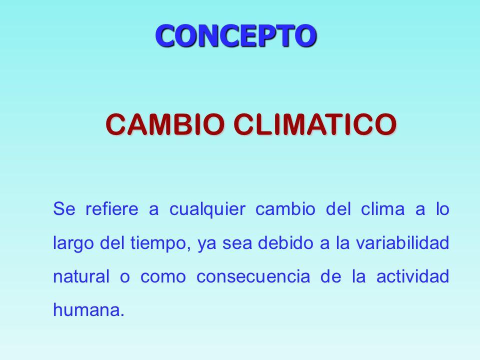 Hablemos del CAMBIO CLIMATICO