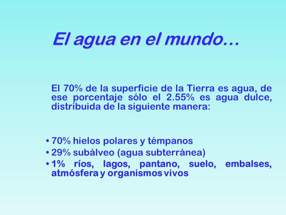 El agua en el mundo… El 70% de la superficie de la Tierra es agua, de ese porcentaje sólo el 2.55% es agua dulce, distribuida de la siguiente manera: 70% hielos polares y témpanos 29% subálveo (agua subterránea) 1% ríos, lagos, pantano, suelo, embalses, atmósfera y organismos vivos