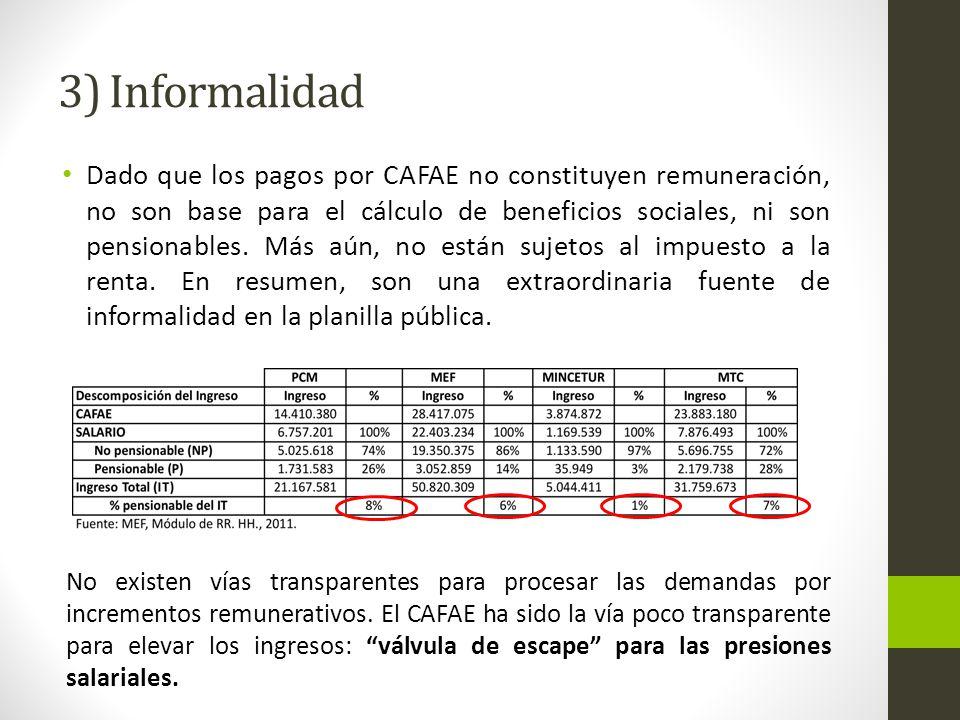 3) Informalidad Dado que los pagos por CAFAE no constituyen remuneración, no son base para el cálculo de beneficios sociales, ni son pensionables.
